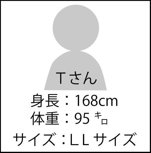 メンズアロハシャツ168cm95kgLL