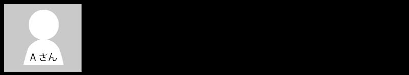 メンズアロハスリムフィットシャツ165cm63kgL