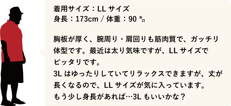 沖縄アロハシャツ メンズ173cm90kg かりゆしウェア